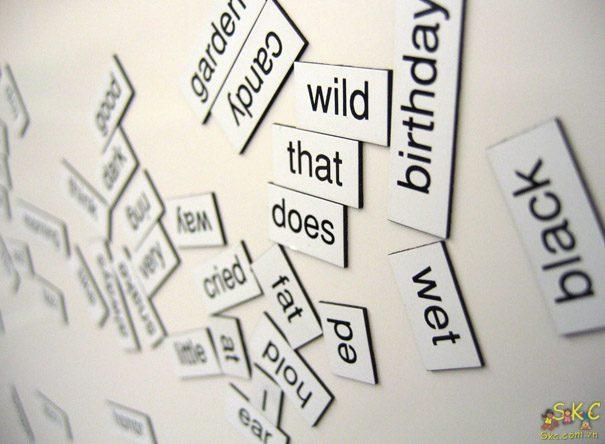học từ vựng tiếng Anh theo gốc từ siêu nhanh 1